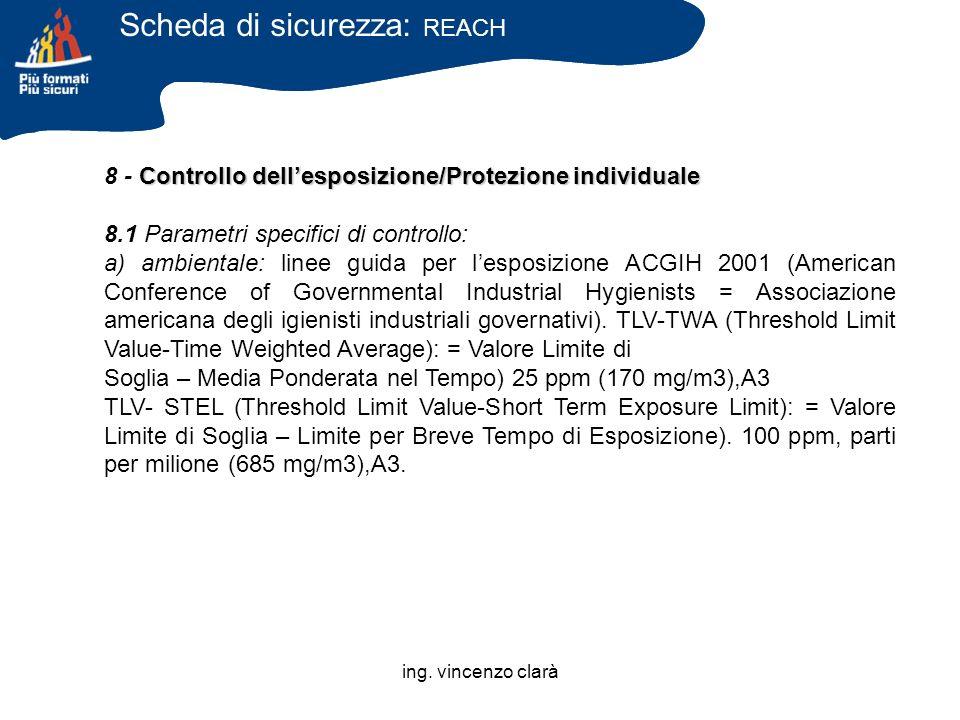 ing. vincenzo clarà Controllo dellesposizione/Protezione individuale 8 - Controllo dellesposizione/Protezione individuale 8.1 Parametri specifici di c