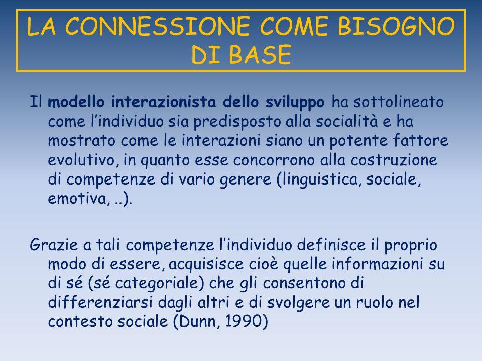 LA CONNESSIONE COME BISOGNO DI BASE Il modello interazionista dello sviluppo ha sottolineato come lindividuo sia predisposto alla socialità e ha mostr