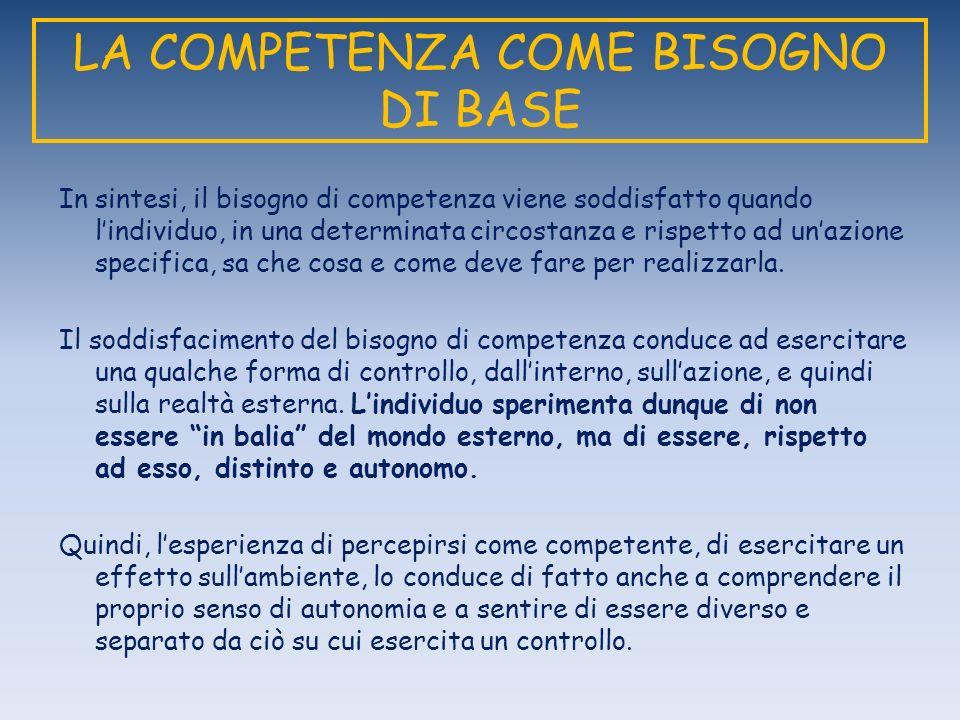LA COMPETENZA COME BISOGNO DI BASE In sintesi, il bisogno di competenza viene soddisfatto quando lindividuo, in una determinata circostanza e rispetto