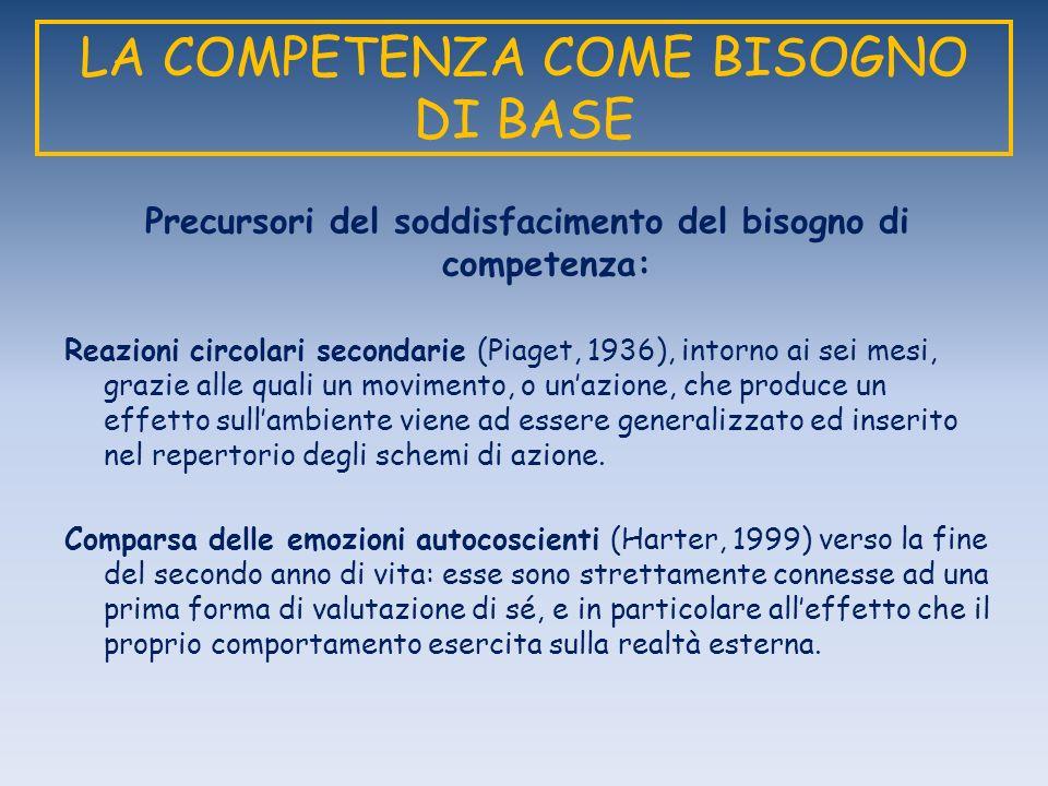 LA COMPETENZA COME BISOGNO DI BASE Precursori del soddisfacimento del bisogno di competenza: Reazioni circolari secondarie (Piaget, 1936), intorno ai