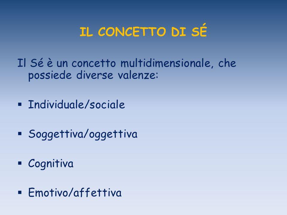 IL CONCETTO DI SÉ Il Sé è un concetto multidimensionale, che possiede diverse valenze: Individuale/sociale Soggettiva/oggettiva Cognitiva Emotivo/affe