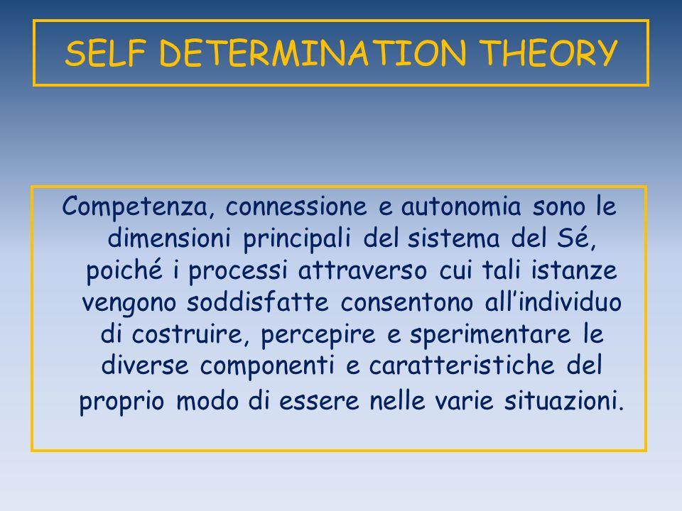 SELF DETERMINATION THEORY Competenza, connessione e autonomia sono le dimensioni principali del sistema del Sé, poiché i processi attraverso cui tali
