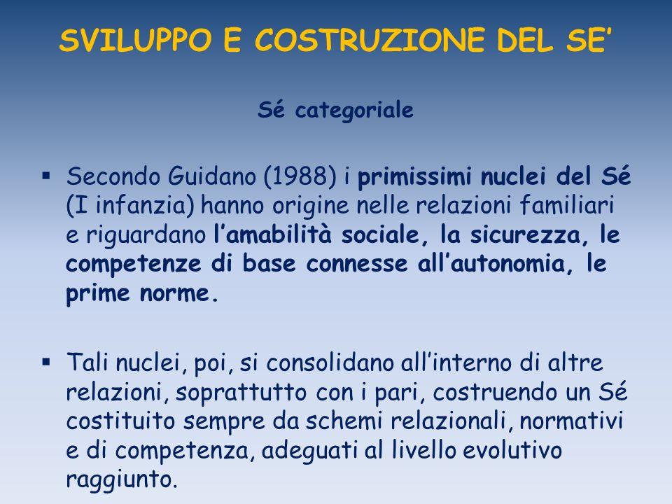 SVILUPPO E COSTRUZIONE DEL SE Sé categoriale Secondo Guidano (1988) i primissimi nuclei del Sé (I infanzia) hanno origine nelle relazioni familiari e