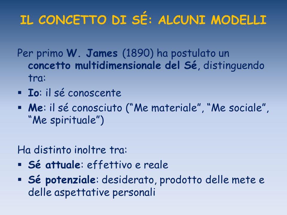 IL CONCETTO DI SÉ: ALCUNI MODELLI Per primo W. James (1890) ha postulato un concetto multidimensionale del Sé, distinguendo tra: Io: il sé conoscente
