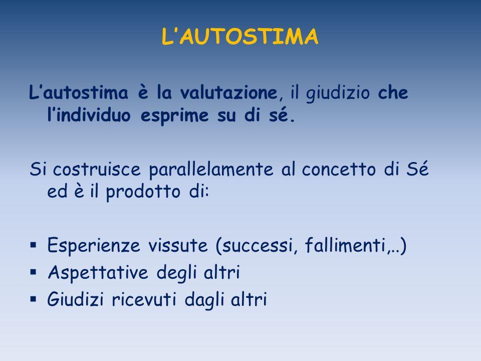 LAUTOSTIMA Lautostima è la valutazione, il giudizio che lindividuo esprime su di sé. Si costruisce parallelamente al concetto di Sé ed è il prodotto d