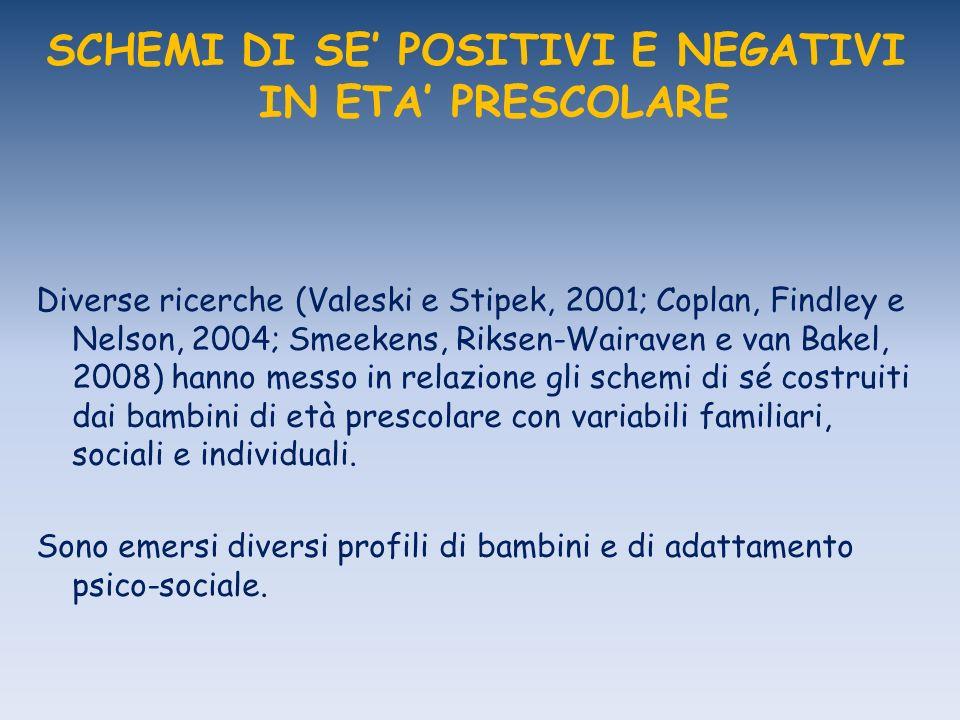 SCHEMI DI SE POSITIVI E NEGATIVI IN ETA PRESCOLARE Diverse ricerche (Valeski e Stipek, 2001; Coplan, Findley e Nelson, 2004; Smeekens, Riksen-Wairaven