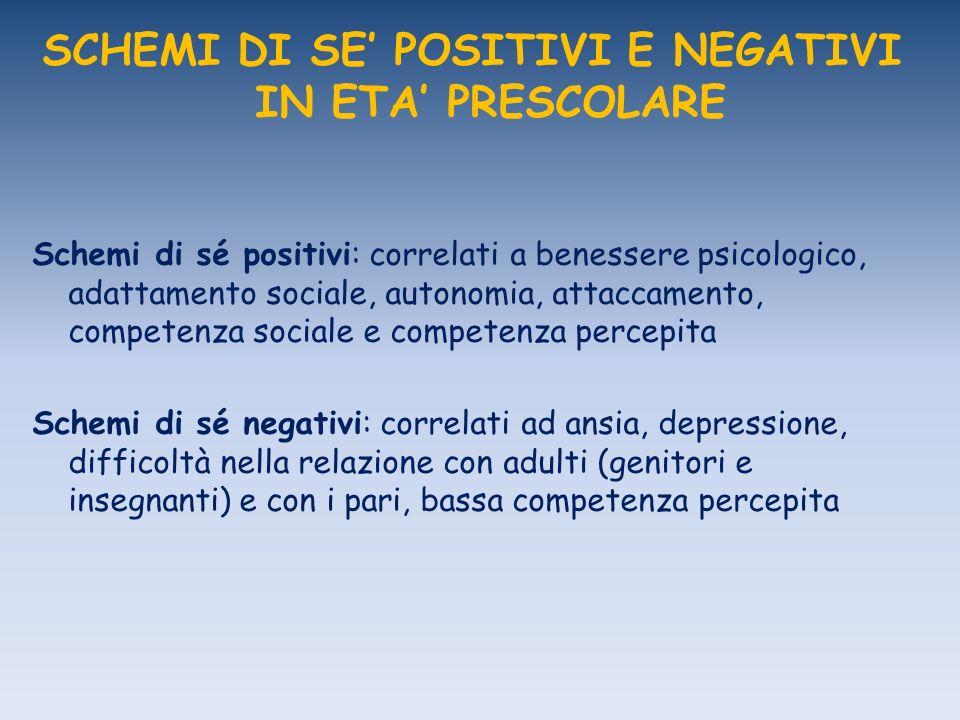 SCHEMI DI SE POSITIVI E NEGATIVI IN ETA PRESCOLARE Schemi di sé positivi: correlati a benessere psicologico, adattamento sociale, autonomia, attaccame