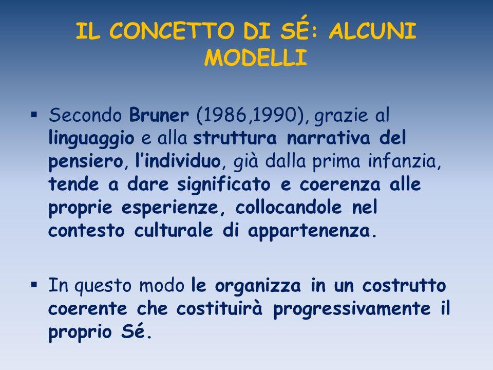 IL CONCETTO DI SÉ: ALCUNI MODELLI Secondo Bruner (1986,1990), grazie al linguaggio e alla struttura narrativa del pensiero, lindividuo, già dalla prim