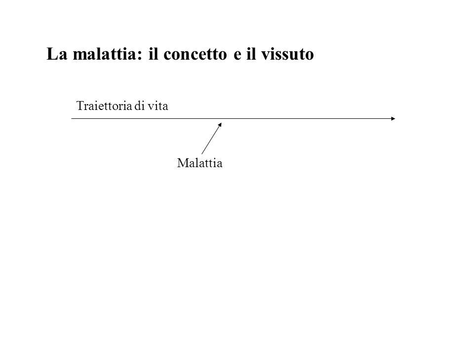 La malattia: il concetto e il vissuto Malattia Traiettoria di vita