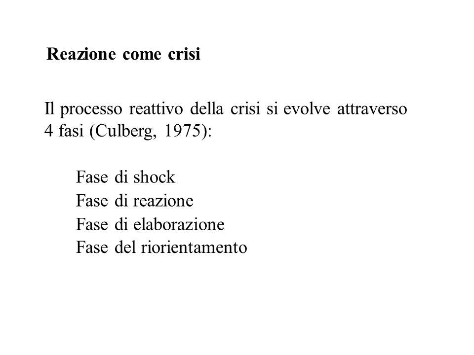 Reazione come crisi Il processo reattivo della crisi si evolve attraverso 4 fasi (Culberg, 1975): Fase di shock Fase di reazione Fase di elaborazione Fase del riorientamento