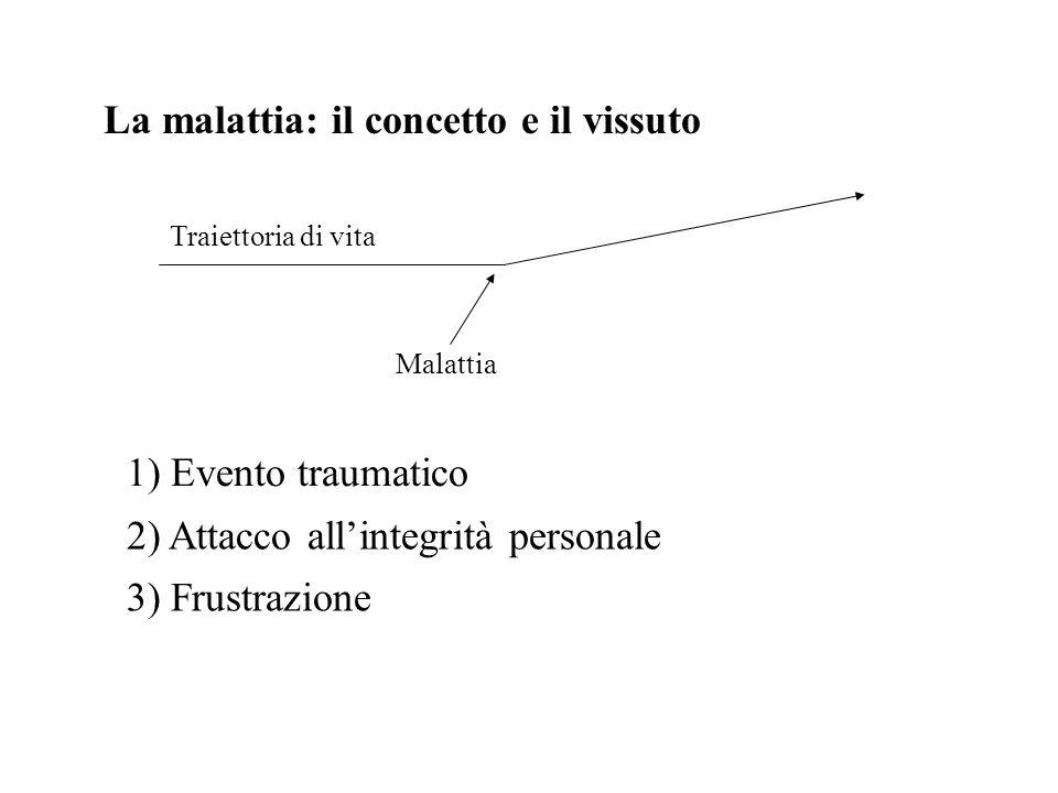 La malattia: il concetto e il vissuto Malattia 1) Evento traumatico 2) Attacco allintegrità personale 3) Frustrazione Traiettoria di vita