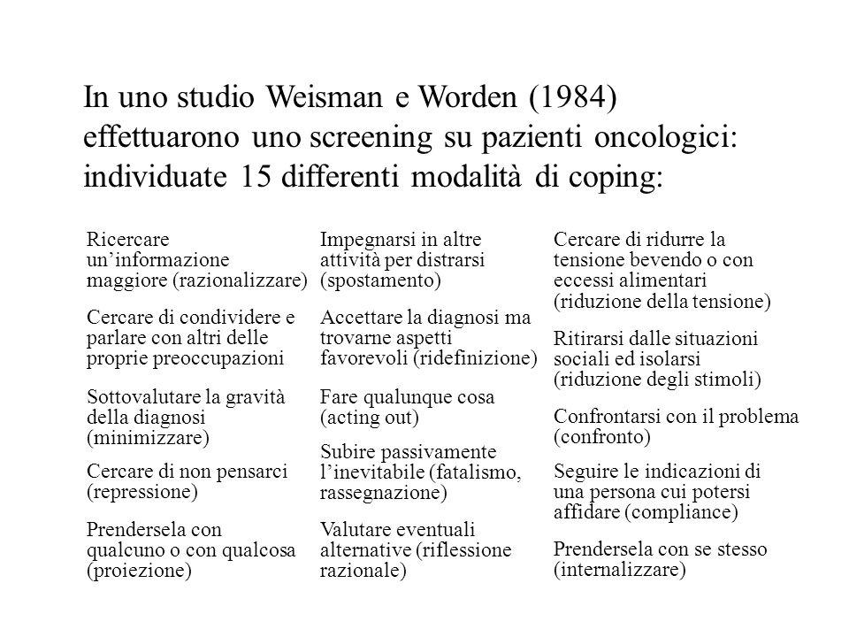 In uno studio Weisman e Worden (1984) effettuarono uno screening su pazienti oncologici: individuate 15 differenti modalità di coping: Ricercare uninformazione maggiore (razionalizzare) Cercare di condividere e parlare con altri delle proprie preoccupazioni Sottovalutare la gravità della diagnosi (minimizzare) Cercare di non pensarci (repressione) Impegnarsi in altre attività per distrarsi (spostamento) Accettare la diagnosi ma trovarne aspetti favorevoli (ridefinizione) Fare qualunque cosa (acting out) Subire passivamente linevitabile (fatalismo, rassegnazione) Cercare di ridurre la tensione bevendo o con eccessi alimentari (riduzione della tensione) Ritirarsi dalle situazioni sociali ed isolarsi (riduzione degli stimoli) Prendersela con qualcuno o con qualcosa (proiezione) Seguire le indicazioni di una persona cui potersi affidare (compliance) Prendersela con se stesso (internalizzare) Valutare eventuali alternative (riflessione razionale) Confrontarsi con il problema (confronto)