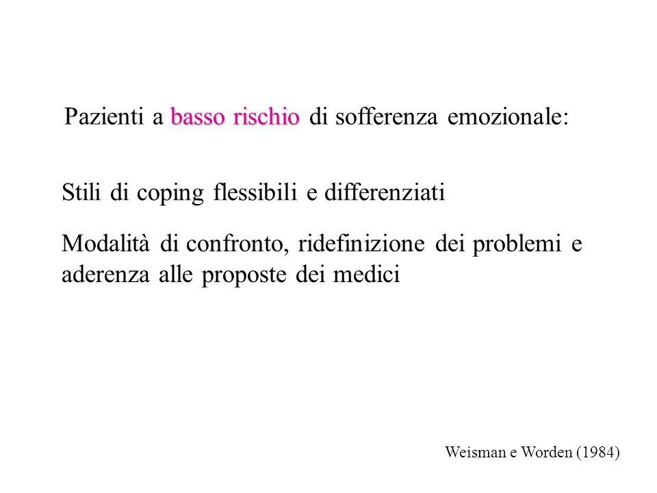basso rischio Pazienti a basso rischio di sofferenza emozionale: Stili di coping flessibili e differenziati Modalità di confronto, ridefinizione dei problemi e aderenza alle proposte dei medici Weisman e Worden (1984)