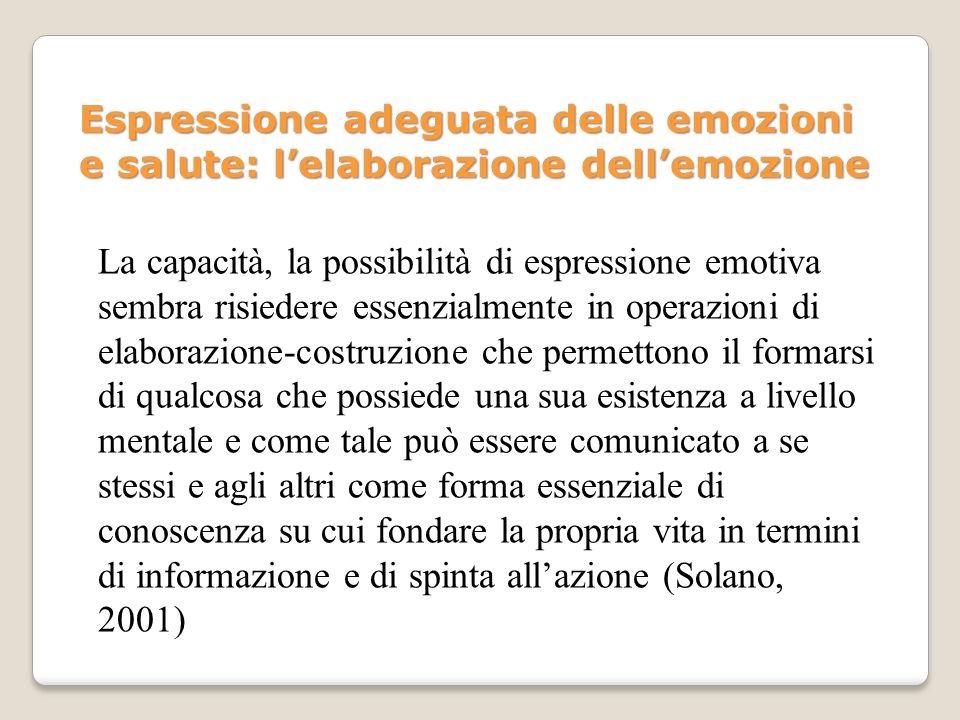 La capacità, la possibilità di espressione emotiva sembra risiedere essenzialmente in operazioni di elaborazione-costruzione che permettono il formars