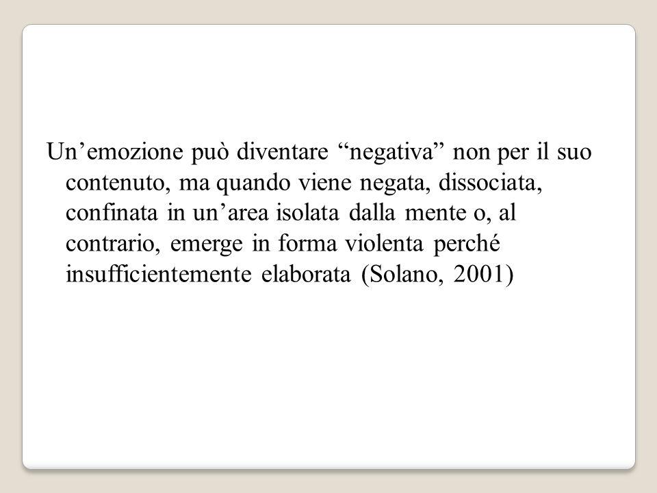 Bibliografia Adriana Cavarero, Tu che mi guardi, tu che mi racconti.