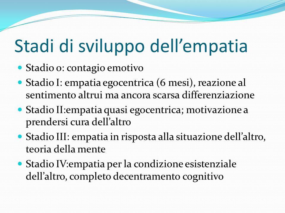 Stadi di sviluppo dellempatia Stadio 0: contagio emotivo Stadio I: empatia egocentrica (6 mesi), reazione al sentimento altrui ma ancora scarsa differ