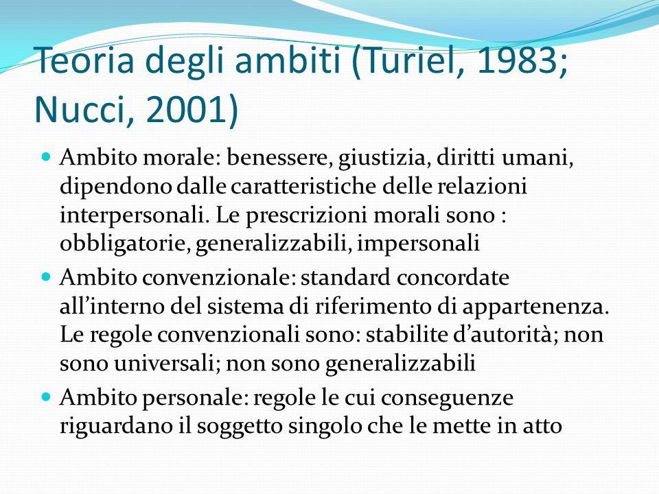 Teoria degli ambiti (Turiel, 1983; Nucci, 2001) Ambito morale: benessere, giustizia, diritti umani, dipendono dalle caratteristiche delle relazioni interpersonali.