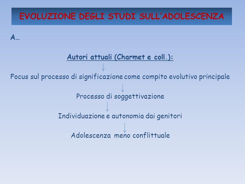 EVOLUZIONE DEGLI STUDI SULLADOLESCENZA A… Autori attuali (Charmet e coll.): Focus sul processo di significazione come compito evolutivo principale Pro