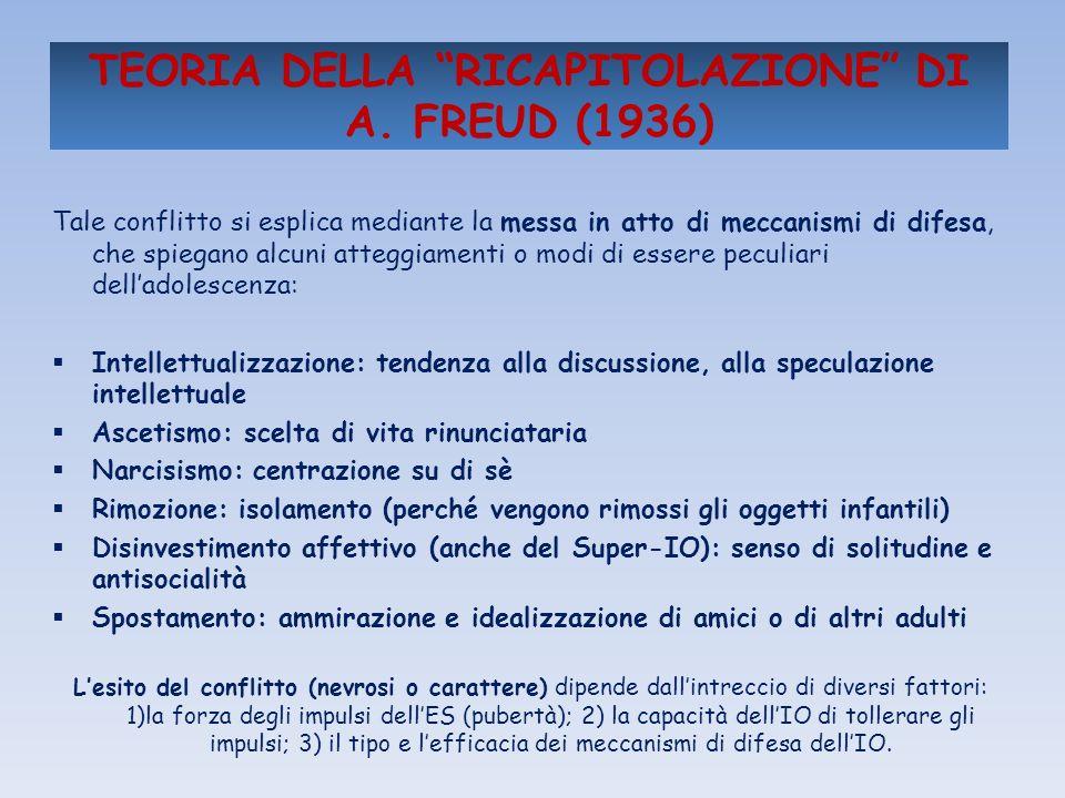 TEORIA DELLA RICAPITOLAZIONE DI A. FREUD (1936) Tale conflitto si esplica mediante la messa in atto di meccanismi di difesa, che spiegano alcuni atteg