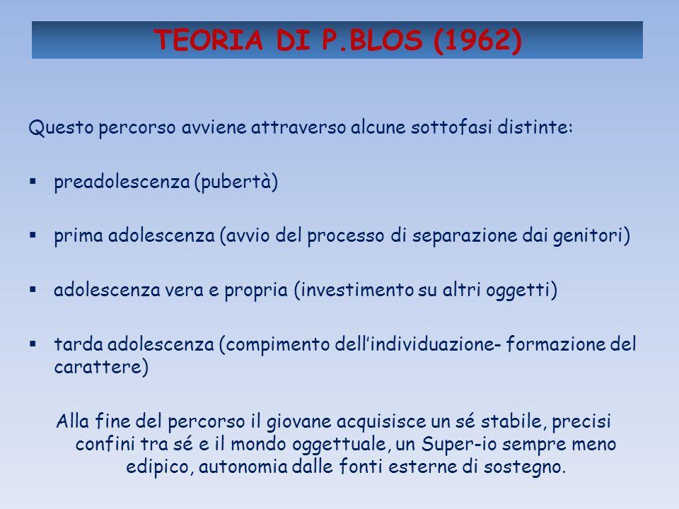 TEORIA DI P.BLOS (1962) Questo percorso avviene attraverso alcune sottofasi distinte: preadolescenza (pubertà) prima adolescenza (avvio del processo d