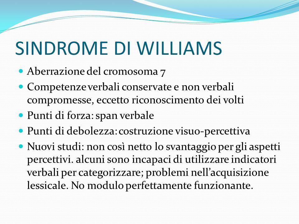 SINDROME DI WILLIAMS Aberrazione del cromosoma 7 Competenze verbali conservate e non verbali compromesse, eccetto riconoscimento dei volti Punti di fo