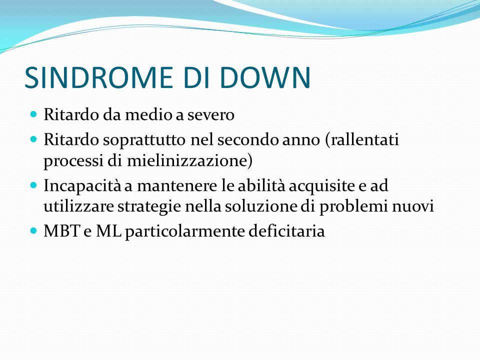 SINDROME DI DOWN Ritardo da medio a severo Ritardo soprattutto nel secondo anno (rallentati processi di mielinizzazione) Incapacità a mantenere le abi