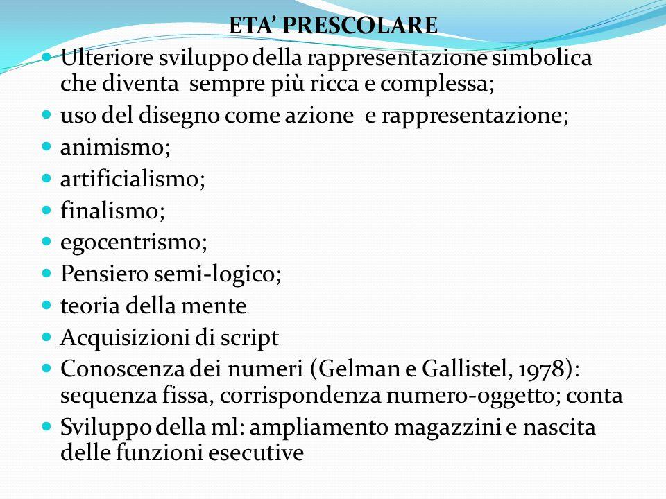 ETA PRESCOLARE Ulteriore sviluppo della rappresentazione simbolica che diventa sempre più ricca e complessa; uso del disegno come azione e rappresenta