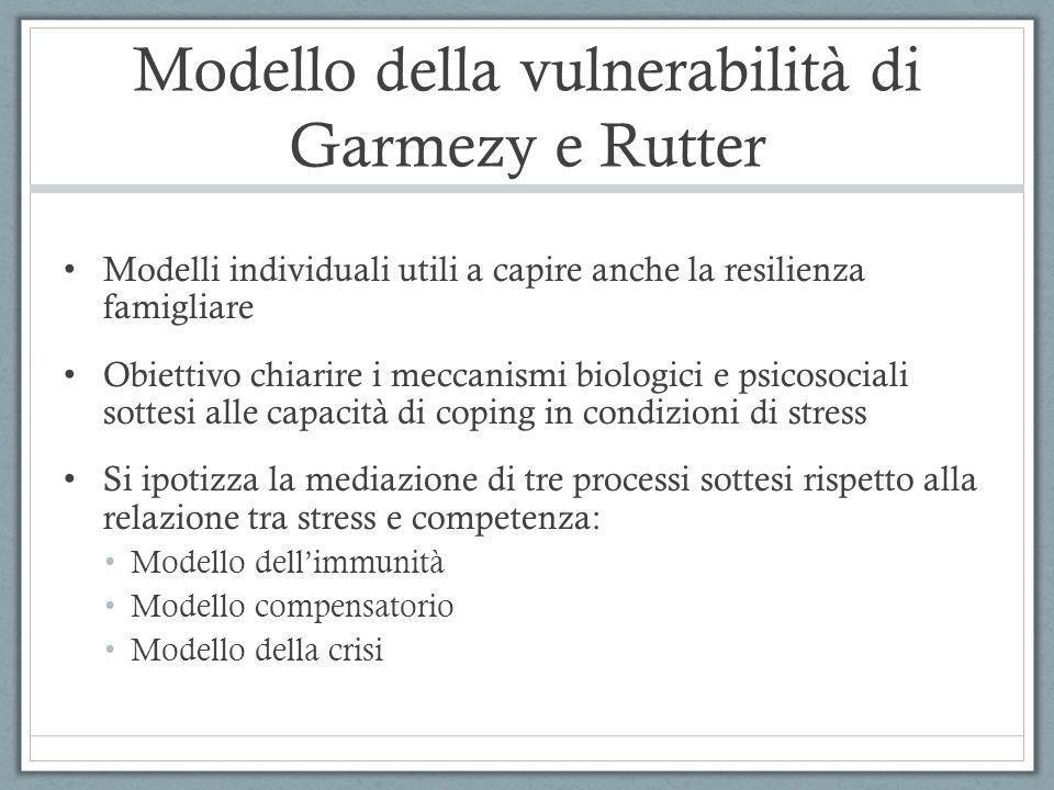 Modello della vulnerabilità di Garmezy e Rutter Modelli individuali utili a capire anche la resilienza famigliare Obiettivo chiarire i meccanismi biol