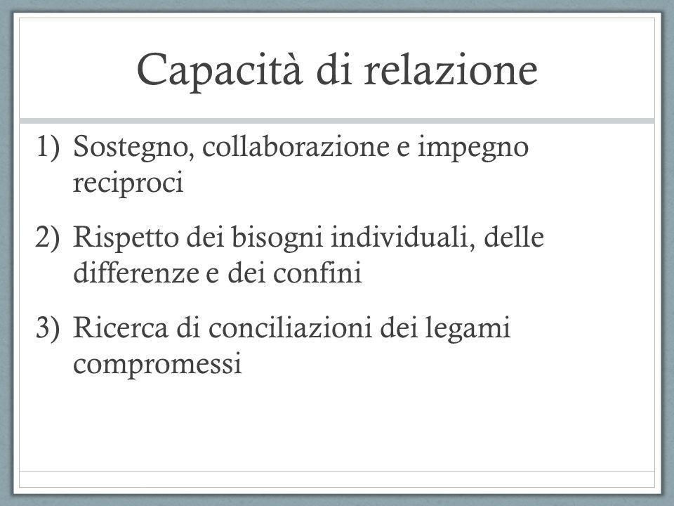 Capacità di relazione 1)Sostegno, collaborazione e impegno reciproci 2)Rispetto dei bisogni individuali, delle differenze e dei confini 3)Ricerca di c
