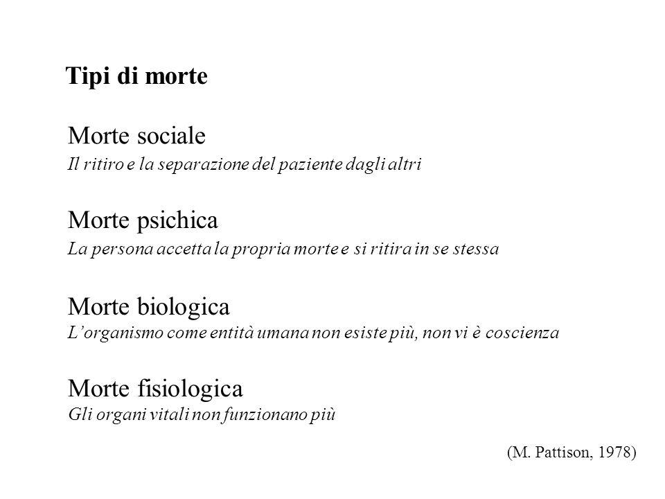 Tipi di morte Morte biologica Morte fisiologica (M.