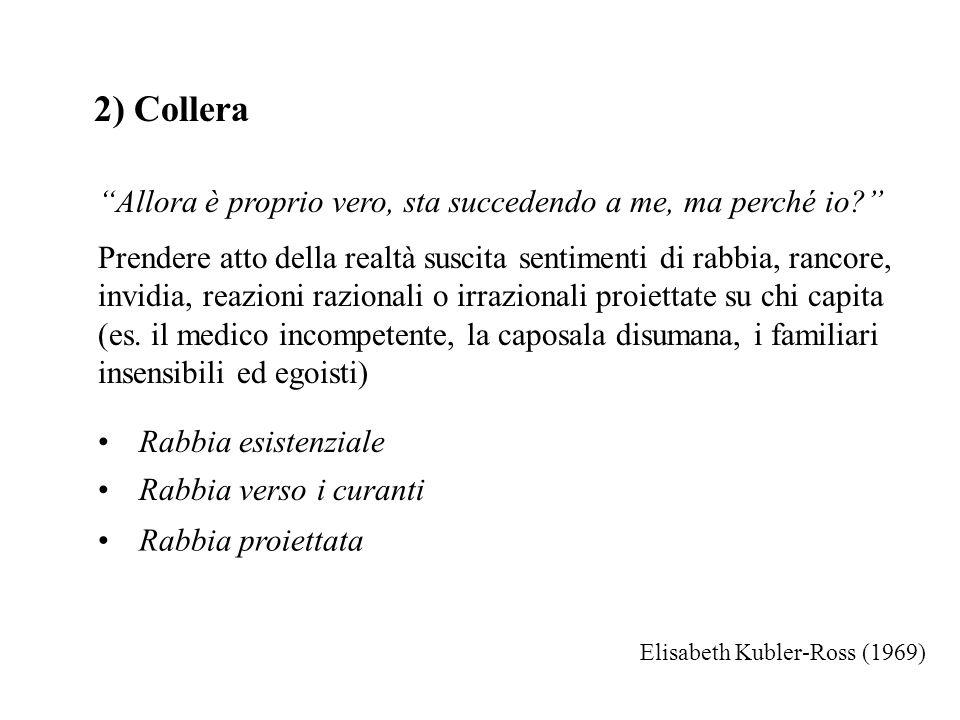 2) Collera Elisabeth Kubler-Ross (1969) Allora è proprio vero, sta succedendo a me, ma perché io.