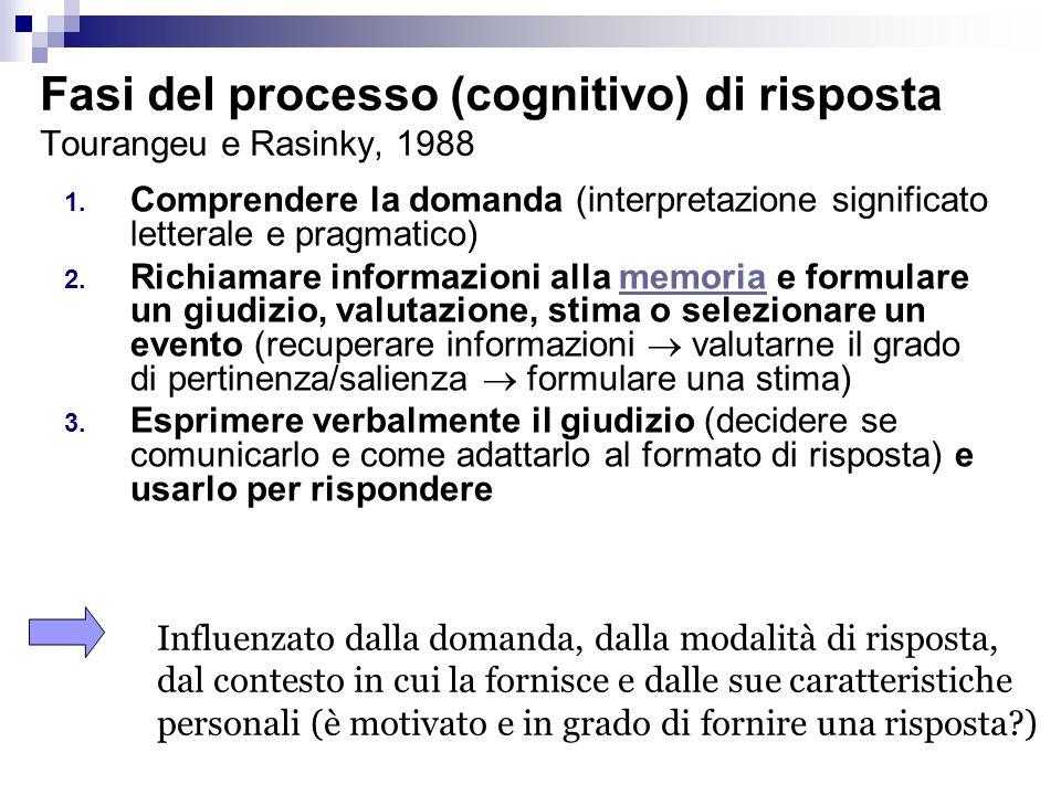 Fasi del processo (cognitivo) di risposta Tourangeu e Rasinky, 1988 1. Comprendere la domanda (interpretazione significato letterale e pragmatico) 2.