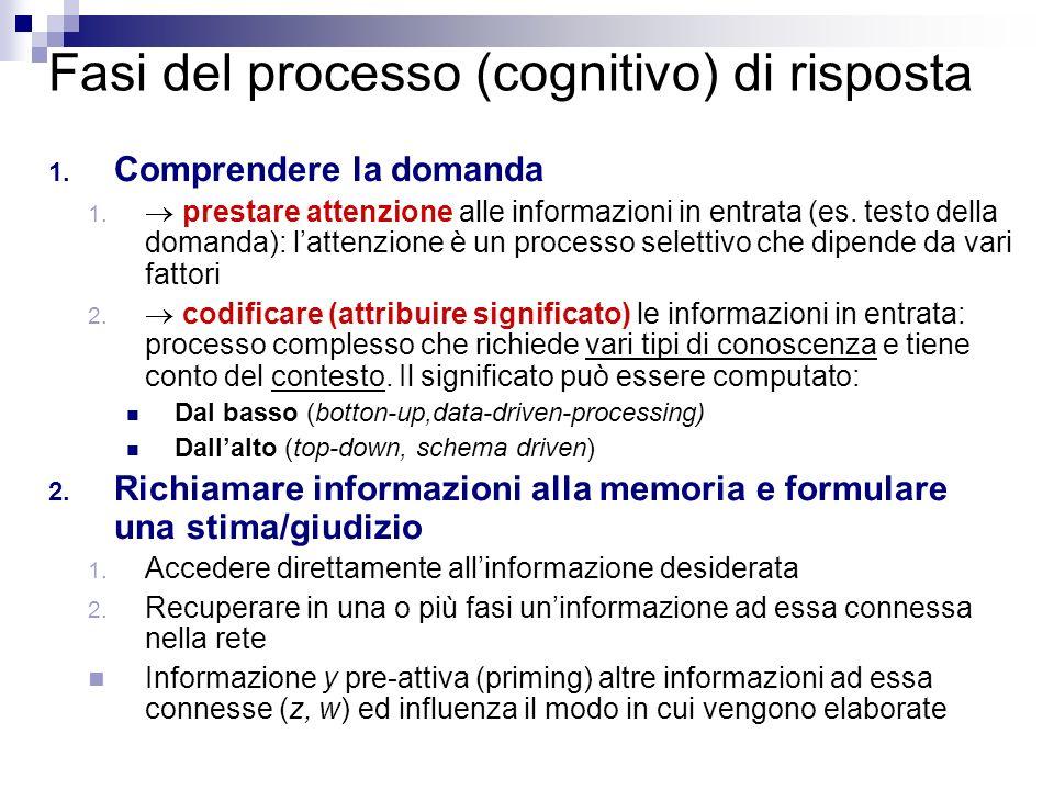 Fasi del processo (cognitivo) di risposta 1. Comprendere la domanda 1. prestare attenzione alle informazioni in entrata (es. testo della domanda): lat