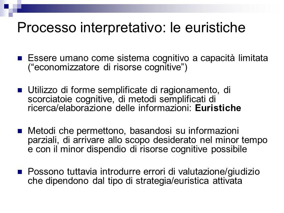 Processo interpretativo: le euristiche Essere umano come sistema cognitivo a capacità limitata (economizzatore di risorse cognitive) Utilizzo di forme semplificate di ragionamento, di scorciatoie cognitive, di metodi semplificati di ricerca/elaborazione delle informazioni: Euristiche Metodi che permettono, basandosi su informazioni parziali, di arrivare allo scopo desiderato nel minor tempo e con il minor dispendio di risorse cognitive possibile Possono tuttavia introdurre errori di valutazione/giudizio che dipendono dal tipo di strategia/euristica attivata