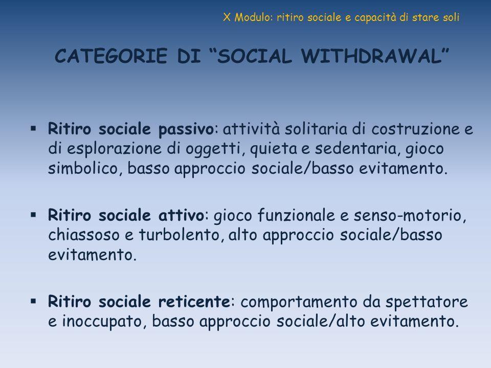 X Modulo: ritiro sociale e capacità di stare soli CATEGORIE DI SOCIAL WITHDRAWAL Ritiro sociale passivo: attività solitaria di costruzione e di esplor