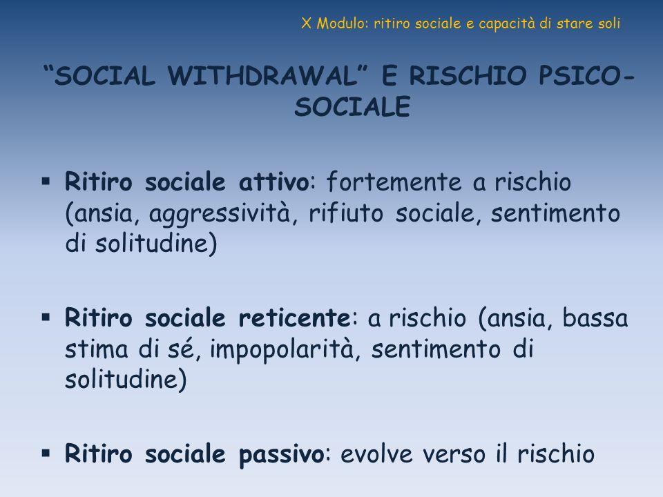 X Modulo: ritiro sociale e capacità di stare soli SOCIAL WITHDRAWAL E RISCHIO PSICO- SOCIALE Ritiro sociale attivo: fortemente a rischio (ansia, aggre