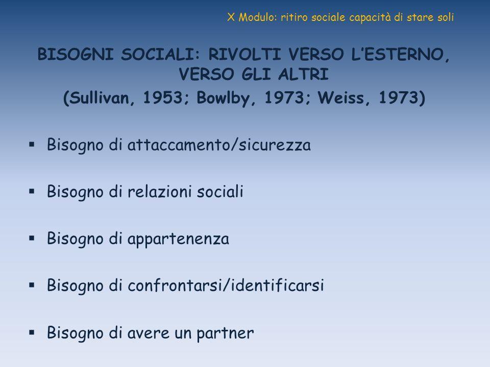 X Modulo: ritiro sociale capacità di stare soli BISOGNI SOCIALI: RIVOLTI VERSO LESTERNO, VERSO GLI ALTRI (Sullivan, 1953; Bowlby, 1973; Weiss, 1973) B