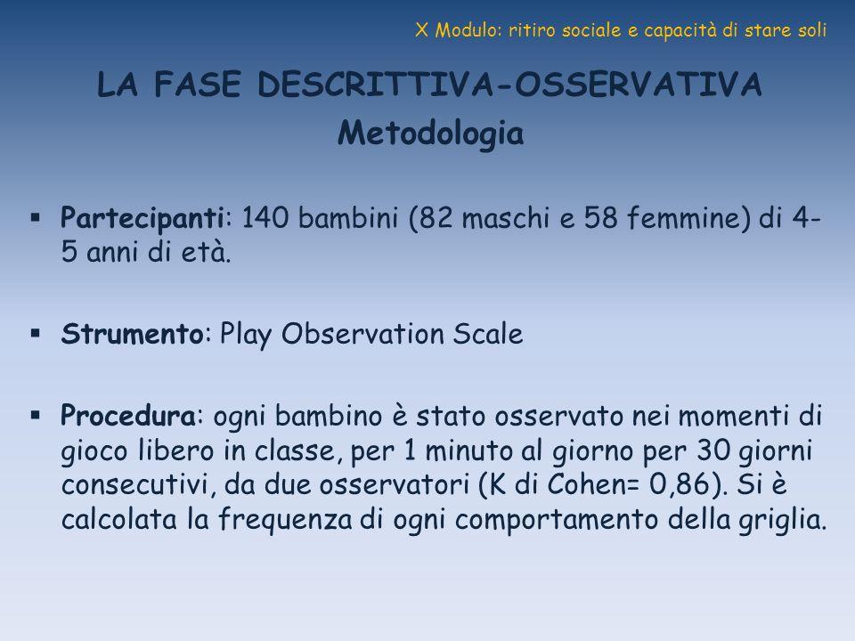 X Modulo: ritiro sociale e capacità di stare soli LA FASE DESCRITTIVA-OSSERVATIVA Metodologia Partecipanti: 140 bambini (82 maschi e 58 femmine) di 4-