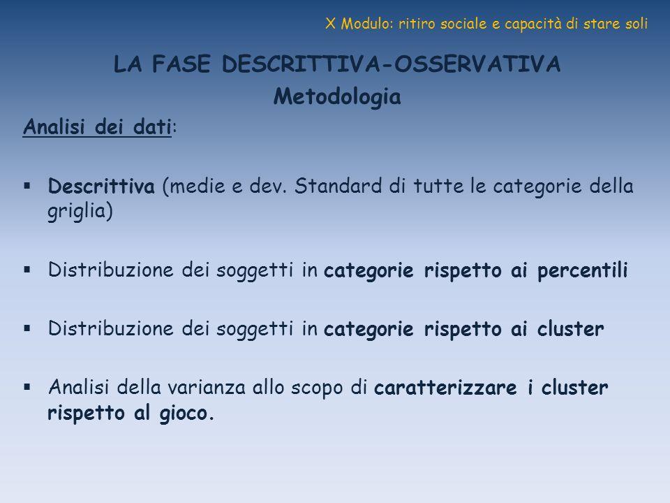 X Modulo: ritiro sociale e capacità di stare soli LA FASE DESCRITTIVA-OSSERVATIVA Metodologia Analisi dei dati: Descrittiva (medie e dev. Standard di
