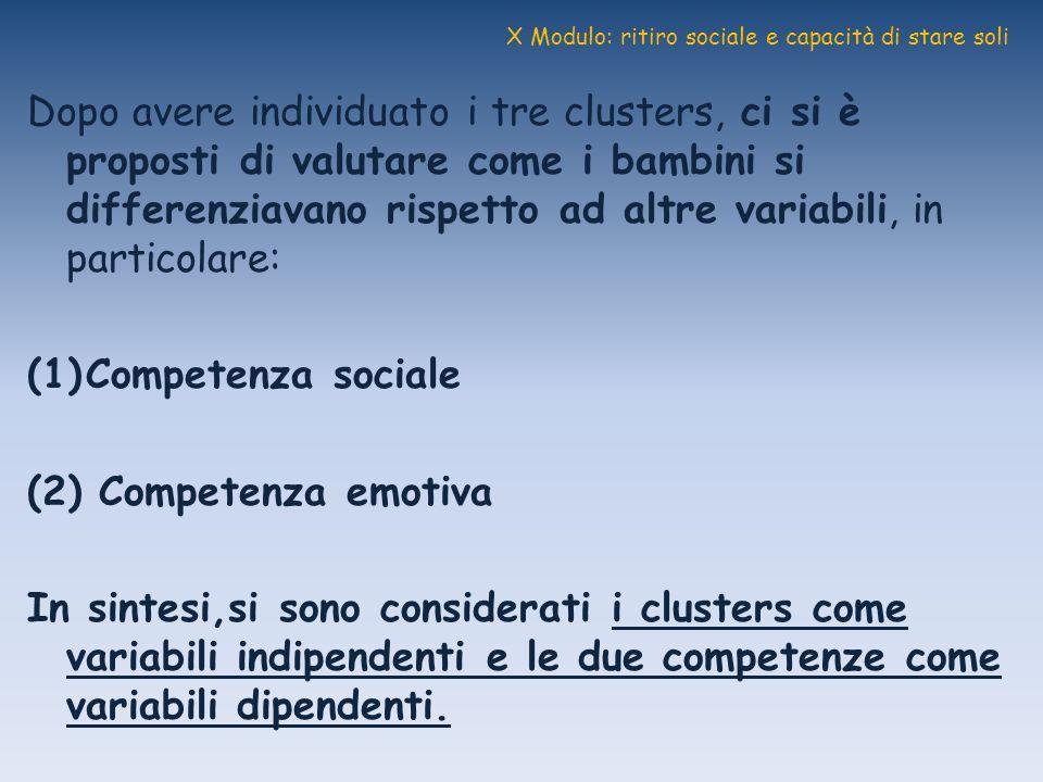 X Modulo: ritiro sociale e capacità di stare soli Dopo avere individuato i tre clusters, ci si è proposti di valutare come i bambini si differenziavan