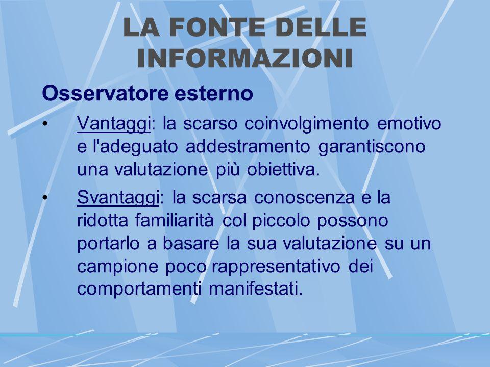 LA FONTE DELLE INFORMAZIONI Osservatore esterno Vantaggi: la scarso coinvolgimento emotivo e l adeguato addestramento garantiscono una valutazione più obiettiva.