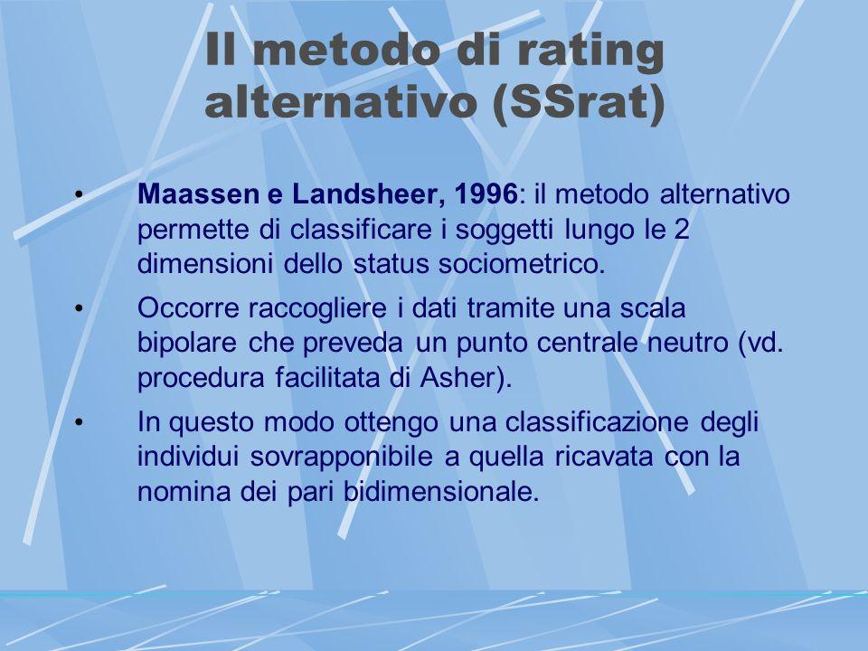 Il metodo di rating alternativo (SSrat) Maassen e Landsheer, 1996: il metodo alternativo permette di classificare i soggetti lungo le 2 dimensioni dello status sociometrico.