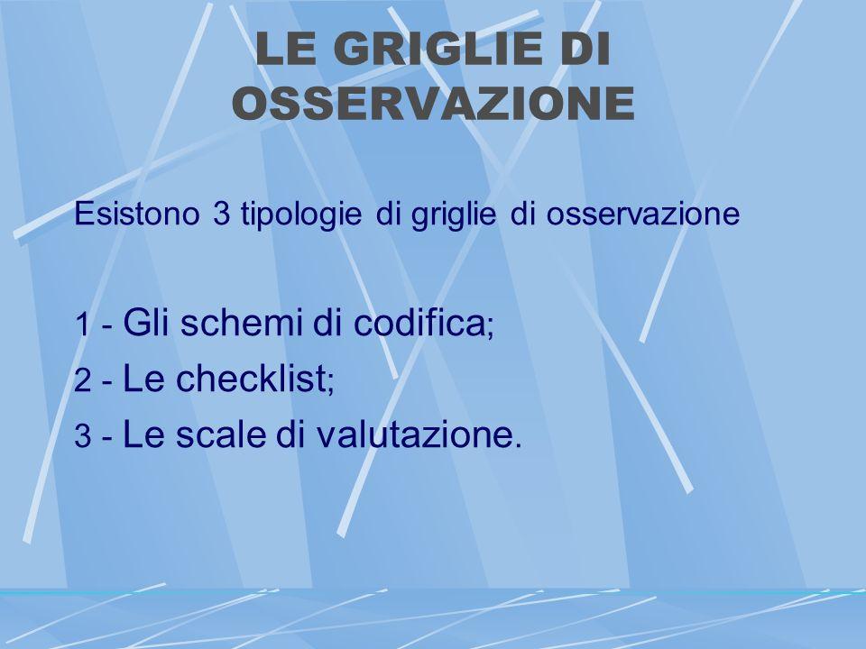 LE GRIGLIE DI OSSERVAZIONE Esistono 3 tipologie di griglie di osservazione 1 - Gli schemi di codifica ; 2 - Le checklist ; 3 - Le scale di valutazione.