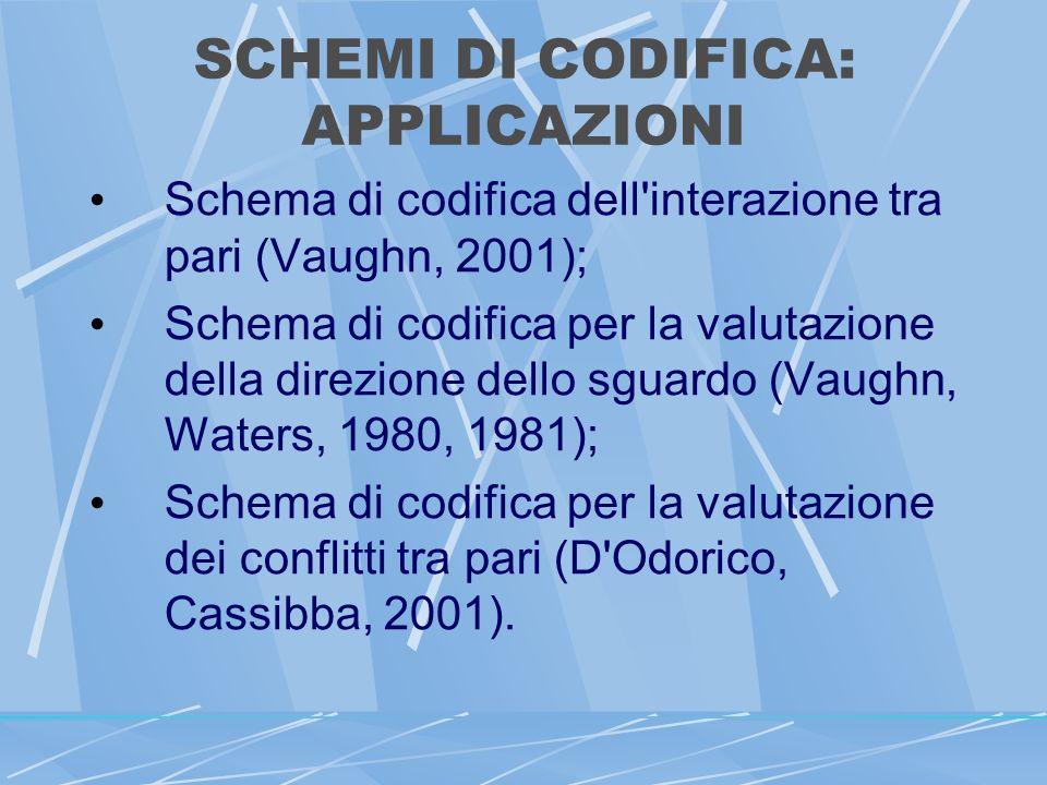 SCHEMI DI CODIFICA: APPLICAZIONI Schema di codifica dell interazione tra pari (Vaughn, 2001); Schema di codifica per la valutazione della direzione dello sguardo (Vaughn, Waters, 1980, 1981); Schema di codifica per la valutazione dei conflitti tra pari (D Odorico, Cassibba, 2001).