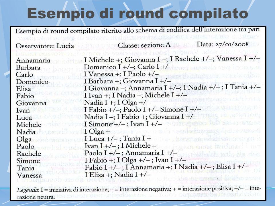 Esempio di round compilato
