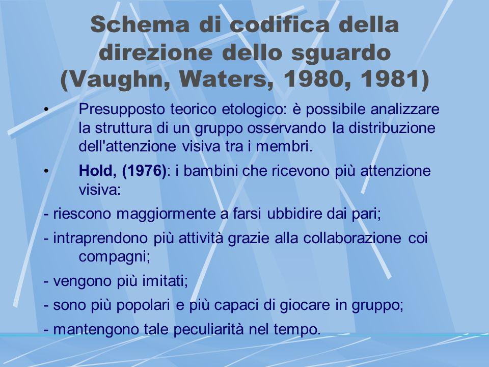 Schema di codifica della direzione dello sguardo (Vaughn, Waters, 1980, 1981) Presupposto teorico etologico: è possibile analizzare la struttura di un gruppo osservando la distribuzione dell attenzione visiva tra i membri.
