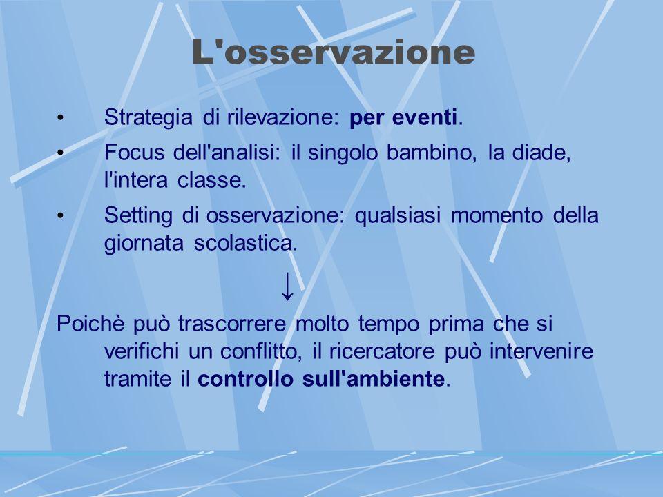 L osservazione Strategia di rilevazione: per eventi.