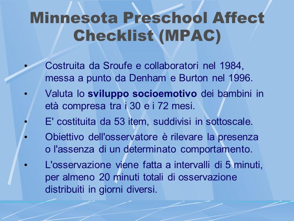 Minnesota Preschool Affect Checklist (MPAC) Costruita da Sroufe e collaboratori nel 1984, messa a punto da Denham e Burton nel 1996.