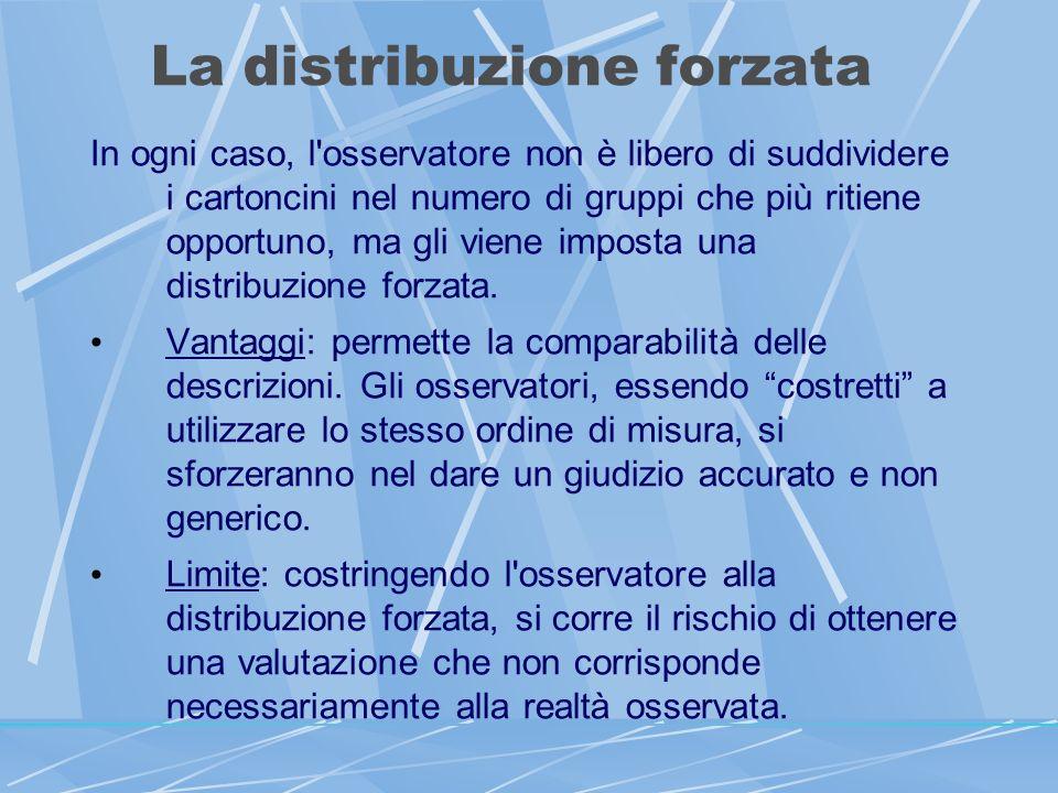 La distribuzione forzata In ogni caso, l osservatore non è libero di suddividere i cartoncini nel numero di gruppi che più ritiene opportuno, ma gli viene imposta una distribuzione forzata.