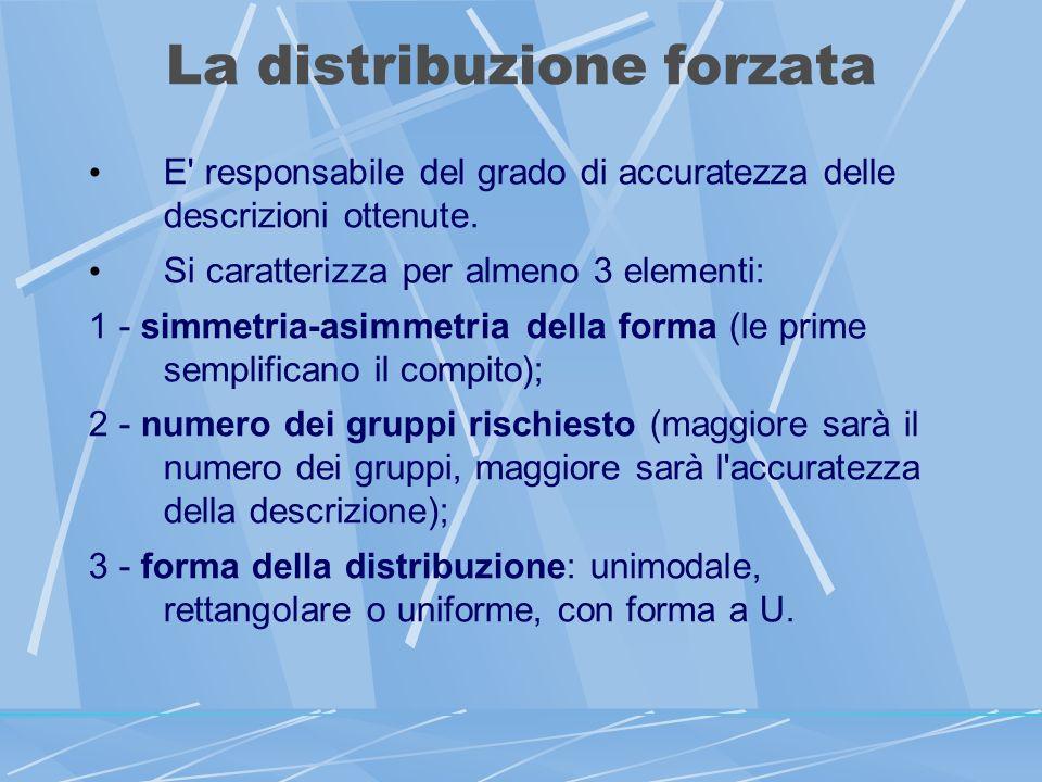 La distribuzione forzata E responsabile del grado di accuratezza delle descrizioni ottenute.